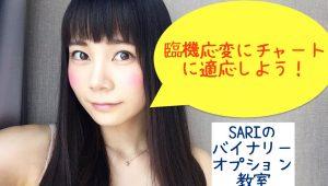 【バイナリーオプションブログ】臨機応変にチャートに適応しよう!小田川さり2016年5月3日