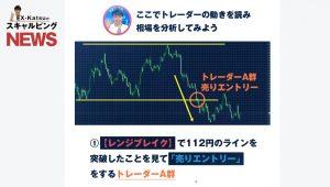 ドル円をテクニカル分析!波形の戻りとは?トレーダー心理を読み相場分析力UP/最新情報をお届け!FX-Katsuのスキャルピングニュース_2017年4月13日(木)版