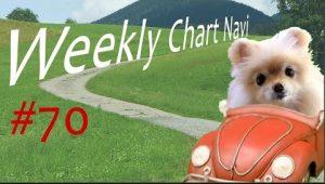 【週刊チャートナビ#70】長期足転換はVではなくUターン。