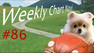 【週ナビ#86】今週の視点、買いの王様、売りの王様。