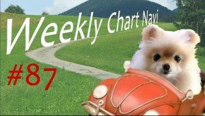 【週ナビ#87】今週の視点、英国EU離脱懸念、日銀追加緩和見送りからの円買い。