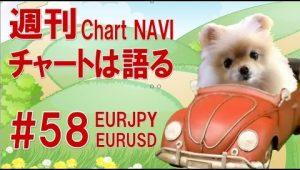 FX(為替)トレンドからレンジへ移ろう風見鶏な値動きが一番負けやすい。週刊チャートナビ#58ユーロ円、ユーロドル。