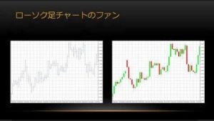 ボリンジャーバンドFX 【FX為替チャート】 常勝FX.株‐投資