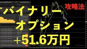 バイナリーオプション MA手法「ブレイクアウトから2連勝」12本勝利 +51 6万円