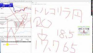 【FX】ドル円簡単すぎ、爆益相場だよ!トルコリラ〇秘情報有