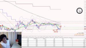 [FX]あっという間にロングからショートに切り替えた「GBPAUD」のチャート形状に注目! 2019年9月2日※欧州時間トレード
