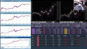 FX&株 深夜の垂れ流し配信