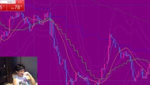 [FX] 政策金利発表後の『ユーロ売りタイミング』にご注目!2020年3月12日※NY時間トレード