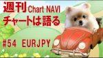 FX(為替)ユーロ円 週刊チャートナビ#54 掛け算通貨のユーロ円は爆下げ。